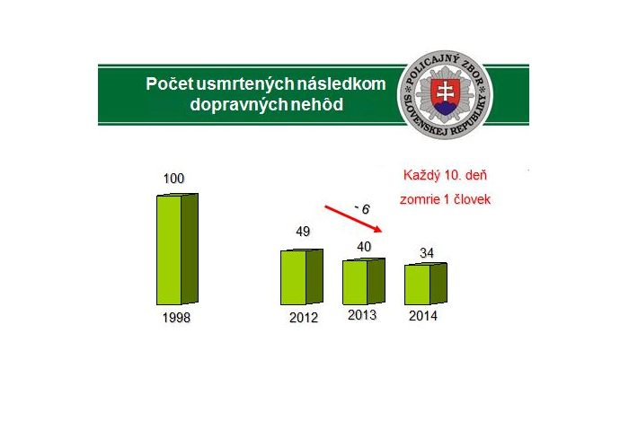nehody statistika 2014 3